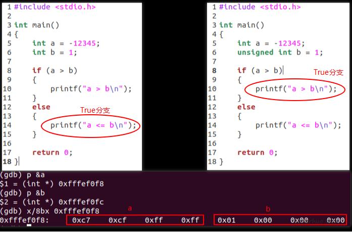 整数比较大小的代码和内存图