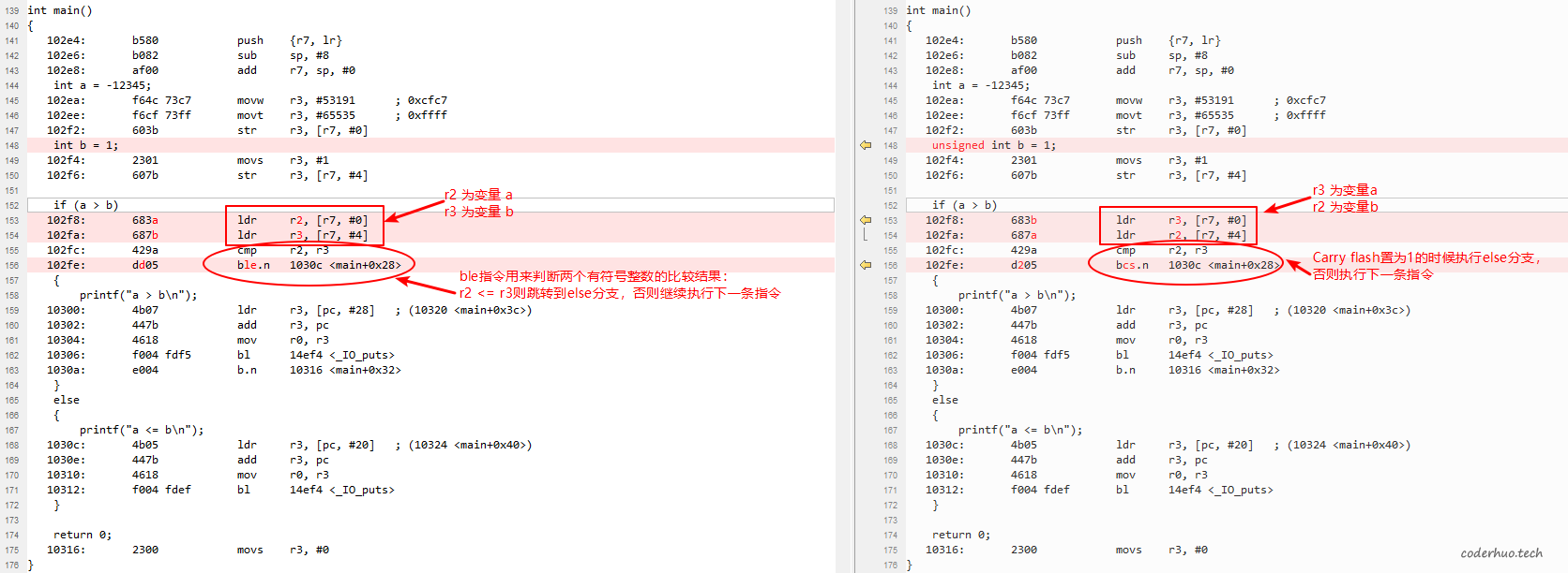 整数比较大小的汇编代码